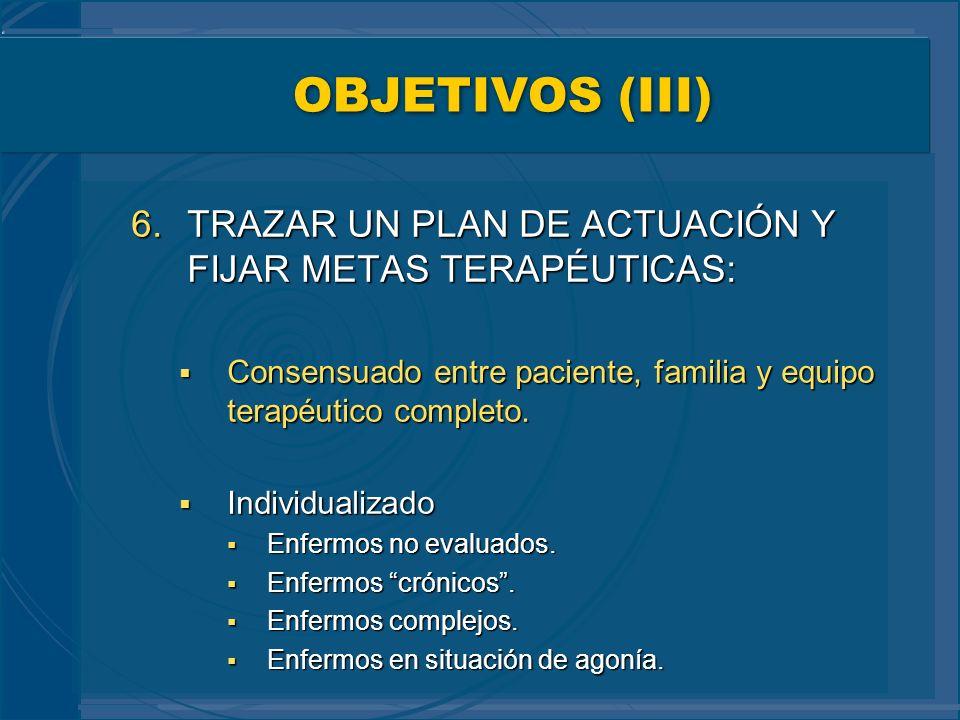 OBJETIVOS (III) 6.TRAZAR UN PLAN DE ACTUACIÓN Y FIJAR METAS TERAPÉUTICAS: Consensuado entre paciente, familia y equipo terapéutico completo. Consensua