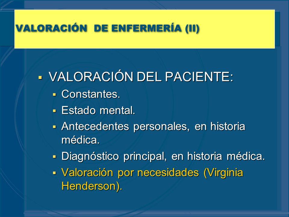 VALORACIÓN DE ENFERMERÍA (II) VALORACIÓN DEL PACIENTE: VALORACIÓN DEL PACIENTE: Constantes. Constantes. Estado mental. Estado mental. Antecedentes per