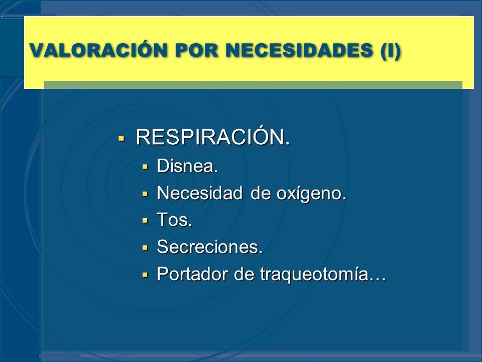 VALORACIÓN POR NECESIDADES (I) RESPIRACIÓN. RESPIRACIÓN. Disnea. Disnea. Necesidad de oxígeno. Necesidad de oxígeno. Tos. Tos. Secreciones. Secrecione