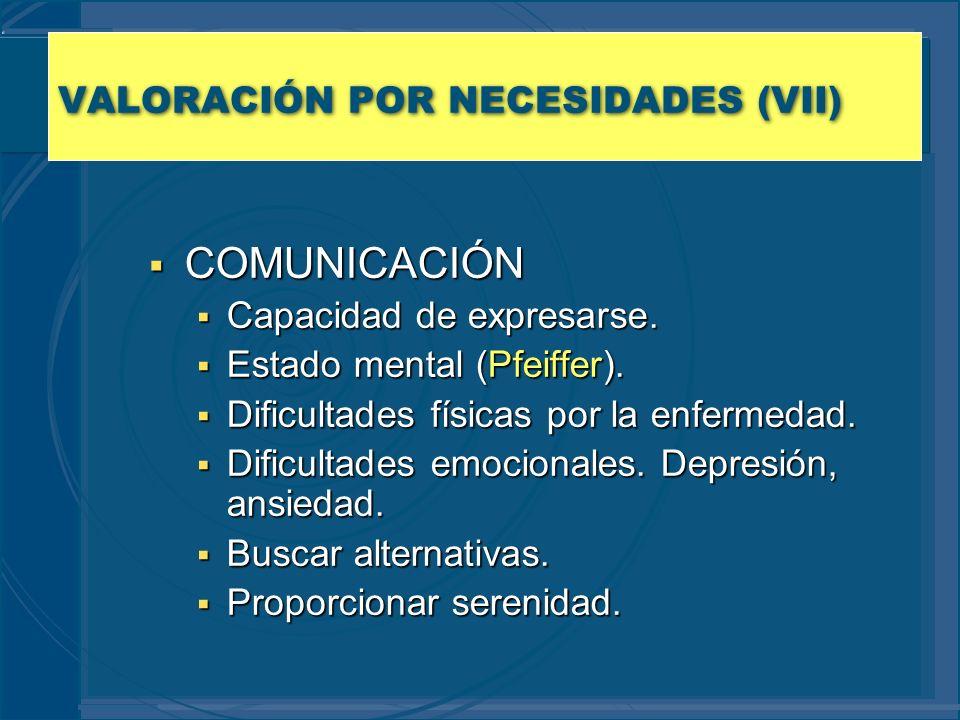VALORACIÓN POR NECESIDADES (VII) COMUNICACIÓN COMUNICACIÓN Capacidad de expresarse. Capacidad de expresarse. Estado mental (Pfeiffer). Estado mental (