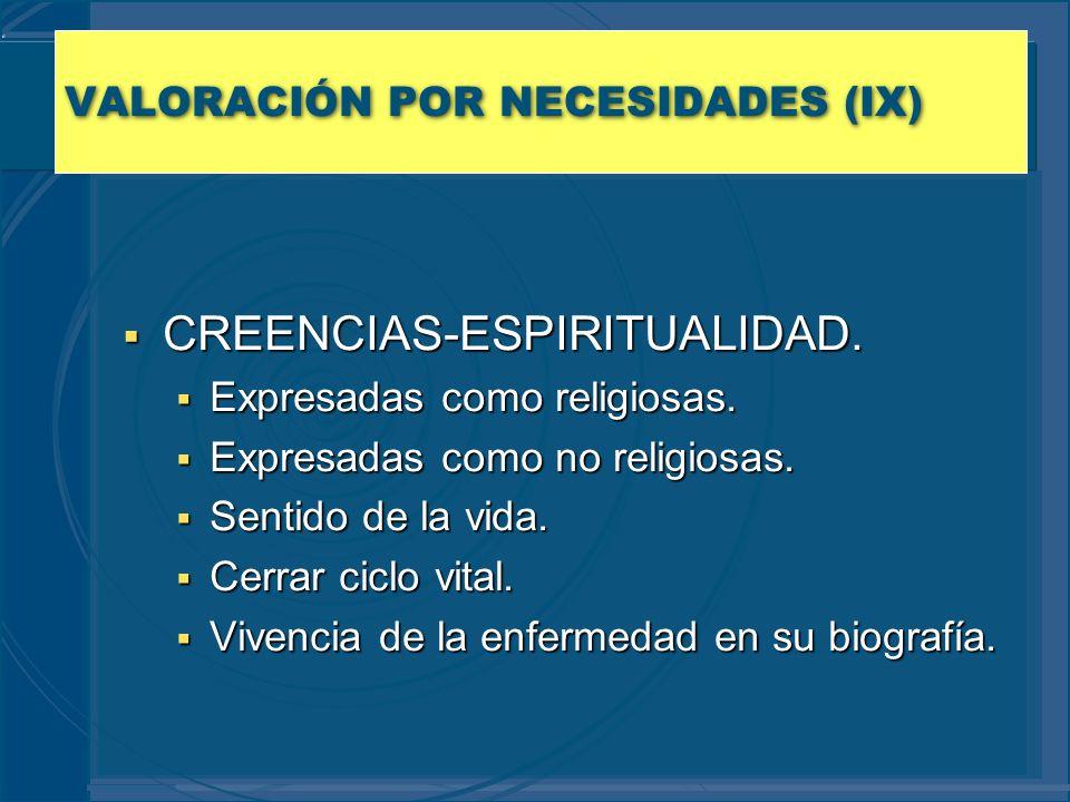 VALORACIÓN POR NECESIDADES (IX) CREENCIAS-ESPIRITUALIDAD. CREENCIAS-ESPIRITUALIDAD. Expresadas como religiosas. Expresadas como religiosas. Expresadas