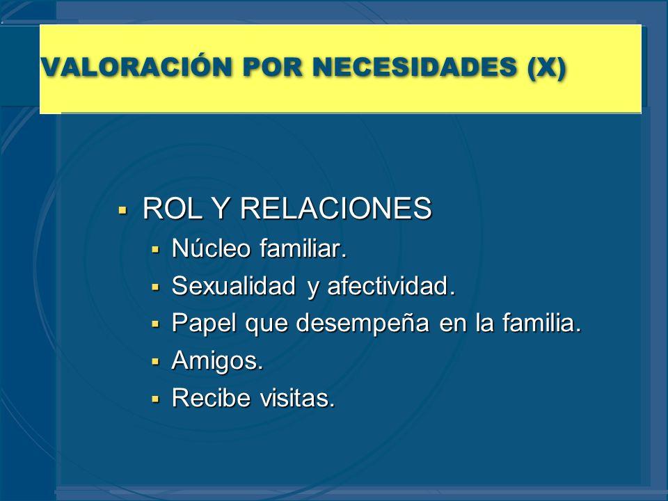 VALORACIÓN POR NECESIDADES (X) ROL Y RELACIONES ROL Y RELACIONES Núcleo familiar. Núcleo familiar. Sexualidad y afectividad. Sexualidad y afectividad.