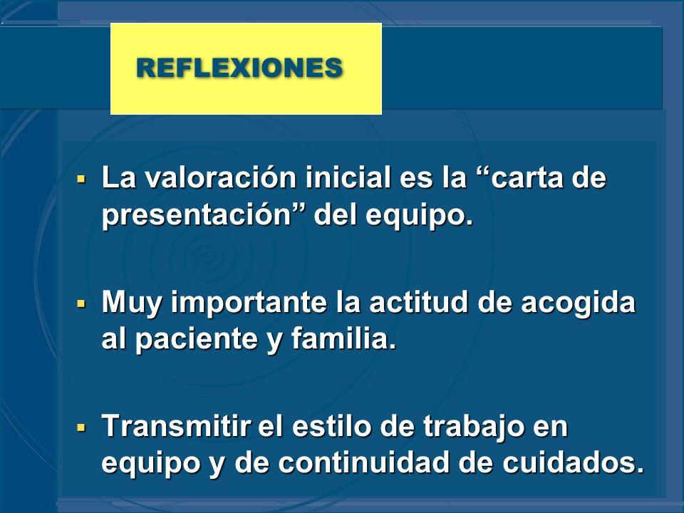 REFLEXIONES La valoración inicial es la carta de presentación del equipo. La valoración inicial es la carta de presentación del equipo. Muy importante