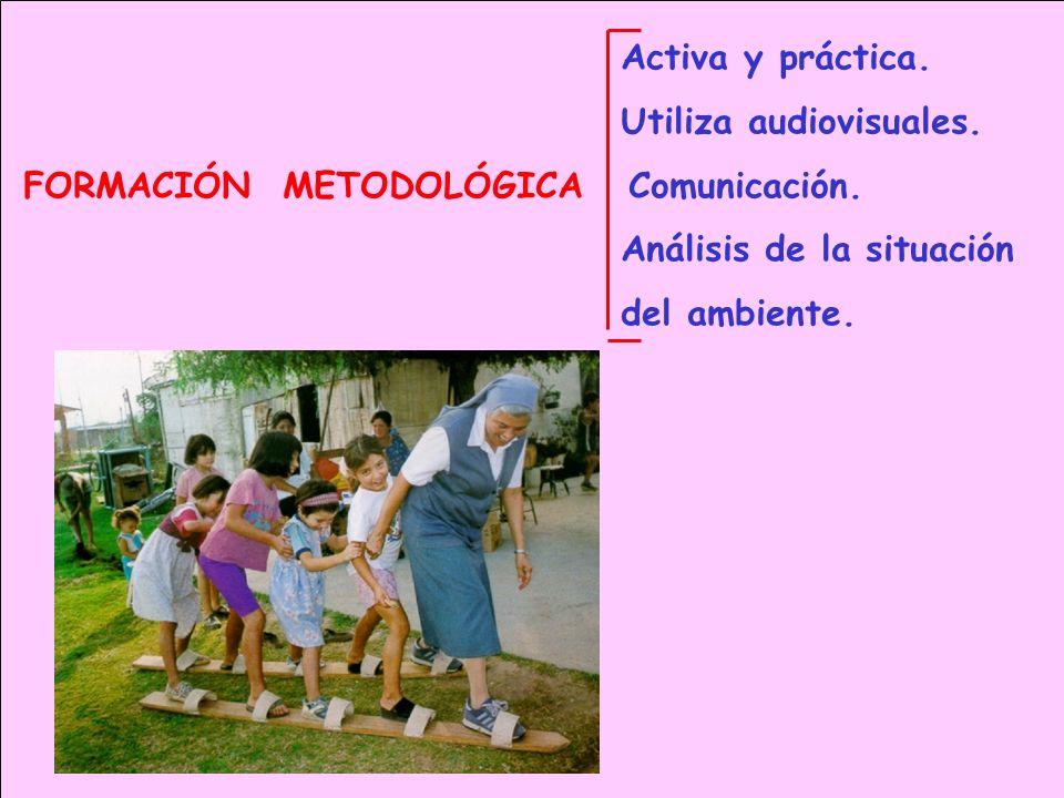 Activa y práctica.Utiliza audiovisuales. FORMACIÓN METODOLÓGICA Comunicación.