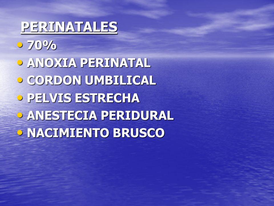 PERINATALES PERINATALES 70% 70% ANOXIA PERINATAL ANOXIA PERINATAL CORDON UMBILICAL CORDON UMBILICAL PELVIS ESTRECHA PELVIS ESTRECHA ANESTECIA PERIDURA