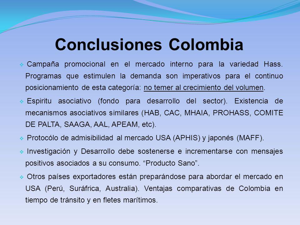 Conclusiones Colombia Campaña promocional en el mercado interno para la variedad Hass.