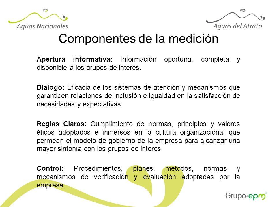 Indicador por componente Publicidad a política de apertura, Apertura a socios, accionistas e inversionistas, clientes, proveedores y sociedad.