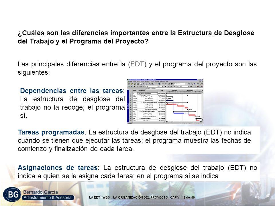 LA EDT –WBS – LA ORGANIZACIÓN DEL PROYECTO - CAP V- 12 de 49 Asignaciones de tareas: La estructura de desglose del trabajo (EDT) no indica a quien se