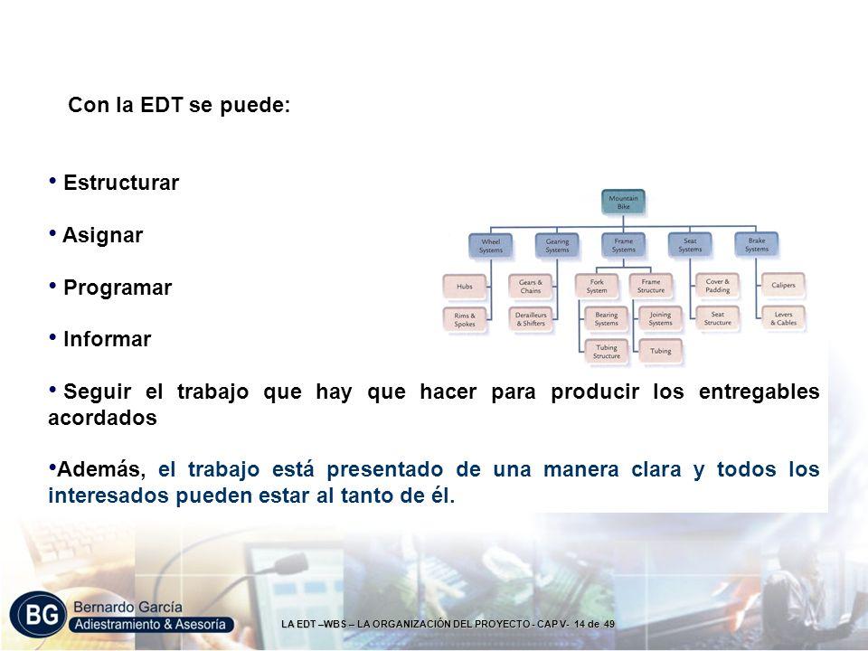 LA EDT –WBS – LA ORGANIZACIÓN DEL PROYECTO - CAP V- 14 de 49 Con la EDT se puede: Estructurar Asignar Programar Informar Seguir el trabajo que hay que