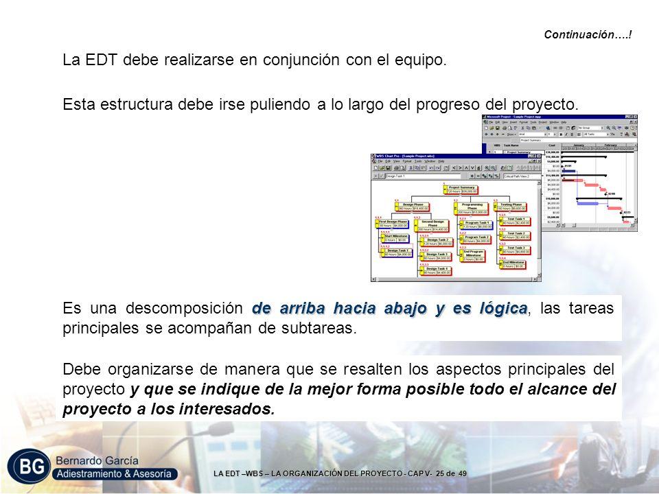 LA EDT –WBS – LA ORGANIZACIÓN DEL PROYECTO - CAP V- 25 de 49 de arriba hacia abajo y es lógica Es una descomposición de arriba hacia abajo y es lógica
