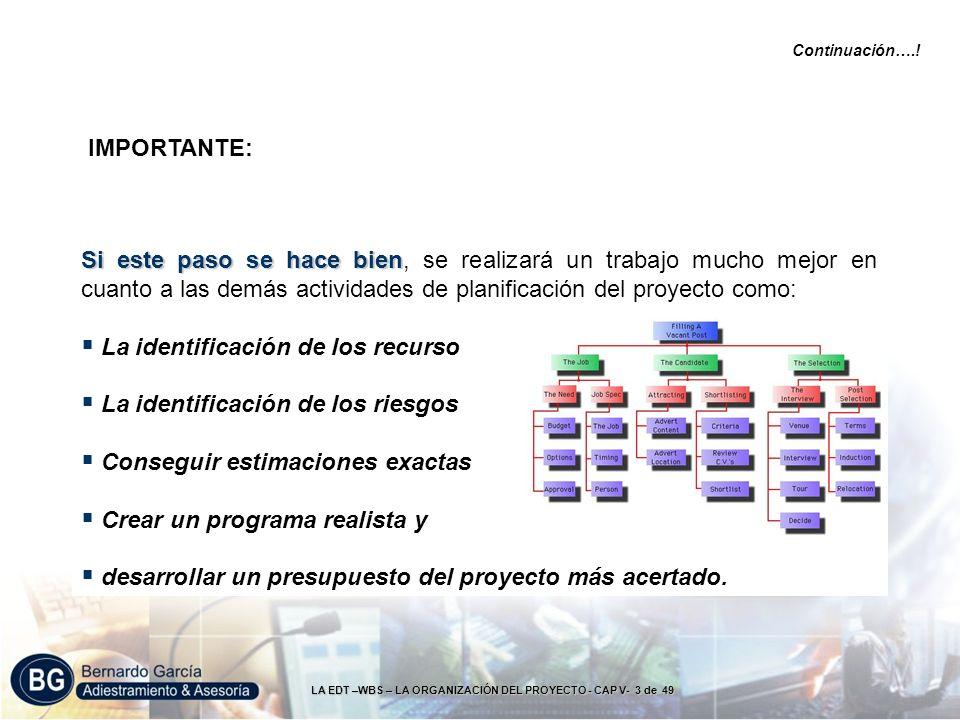 LA EDT –WBS – LA ORGANIZACIÓN DEL PROYECTO - CAP V- 3 de 49 IMPORTANTE: Si este paso se hace bien Si este paso se hace bien, se realizará un trabajo m