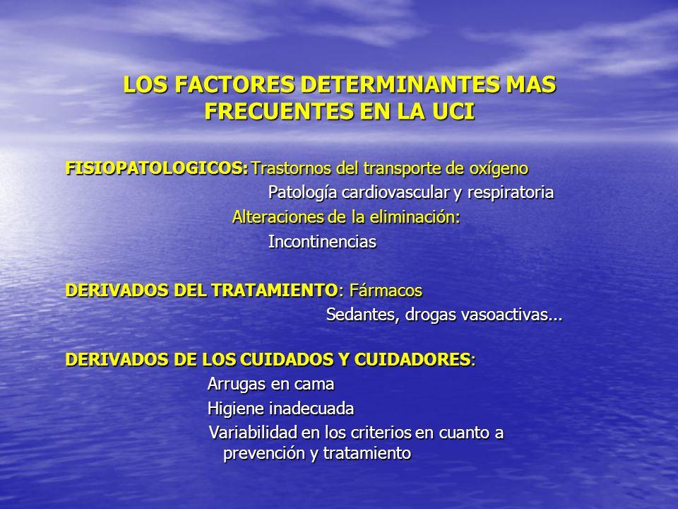 LOS FACTORES DETERMINANTES MAS FRECUENTES EN LA UCI FISIOPATOLOGICOS: Trastornos del transporte de oxígeno Patología cardiovascular y respiratoria Pat