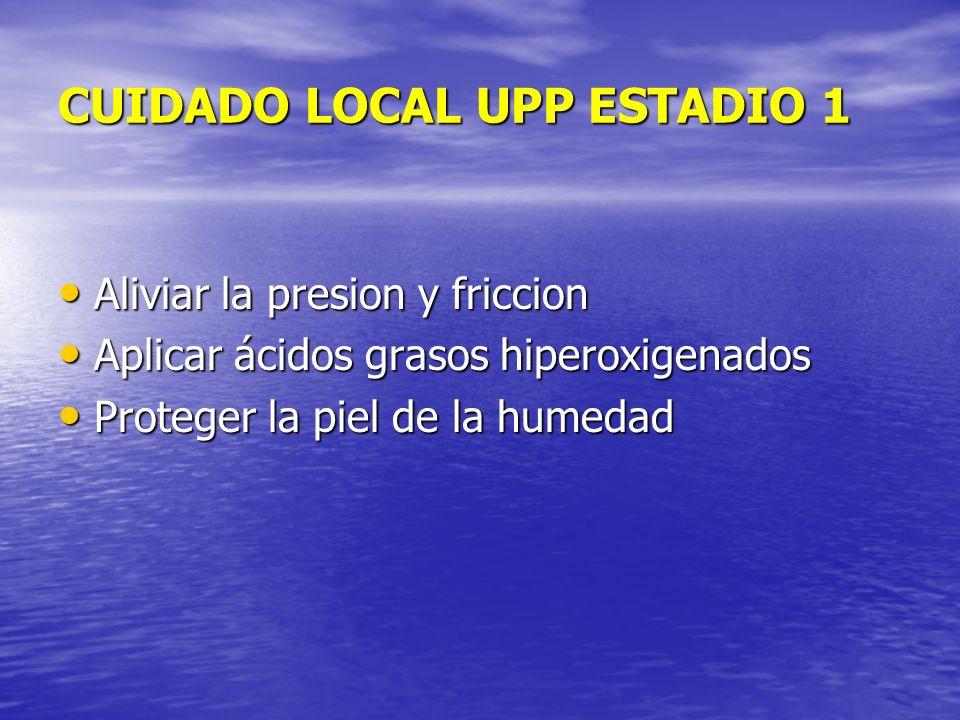 CUIDADO LOCAL UPP ESTADIO 1 Aliviar la presion y friccion Aliviar la presion y friccion Aplicar ácidos grasos hiperoxigenados Aplicar ácidos grasos hi