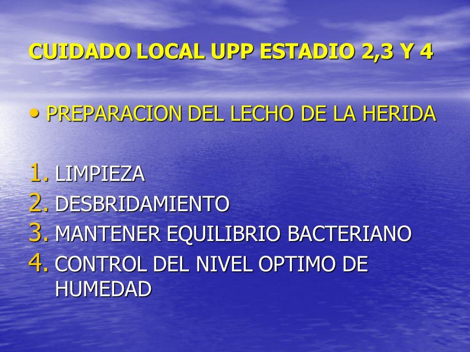 CUIDADO LOCAL UPP ESTADIO 2,3 Y 4 PREPARACION DEL LECHO DE LA HERIDA PREPARACION DEL LECHO DE LA HERIDA 1. LIMPIEZA 2. DESBRIDAMIENTO 3. MANTENER EQUI