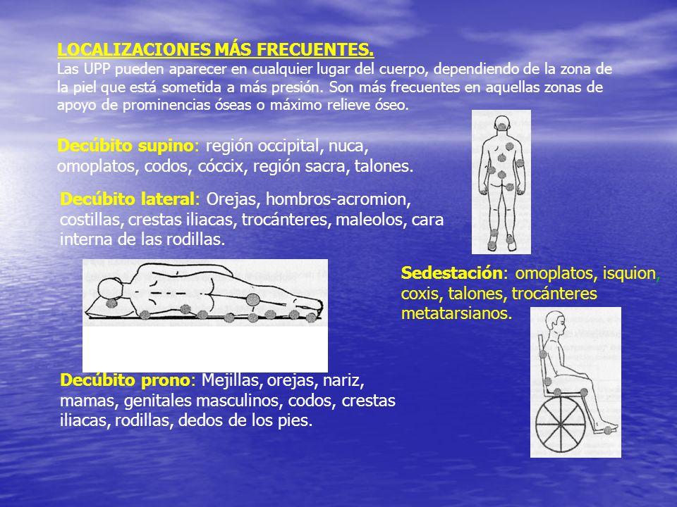 LOCALIZACIONES MÁS FRECUENTES. Las UPP pueden aparecer en cualquier lugar del cuerpo, dependiendo de la zona de la piel que está sometida a más presió