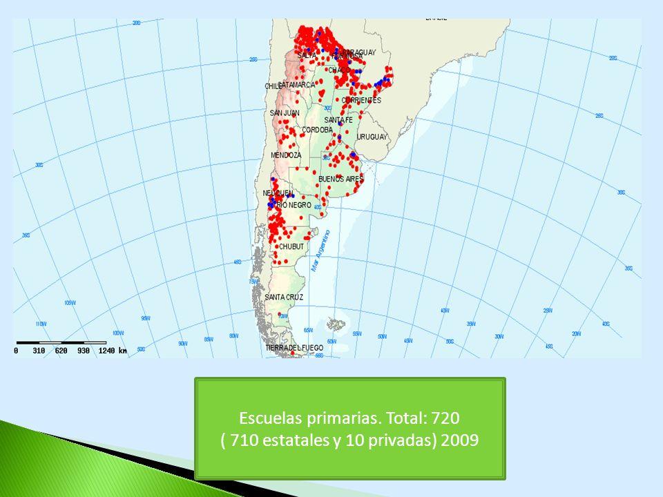 Escuelas primarias. Total: 720 ( 710 estatales y 10 privadas) 2009