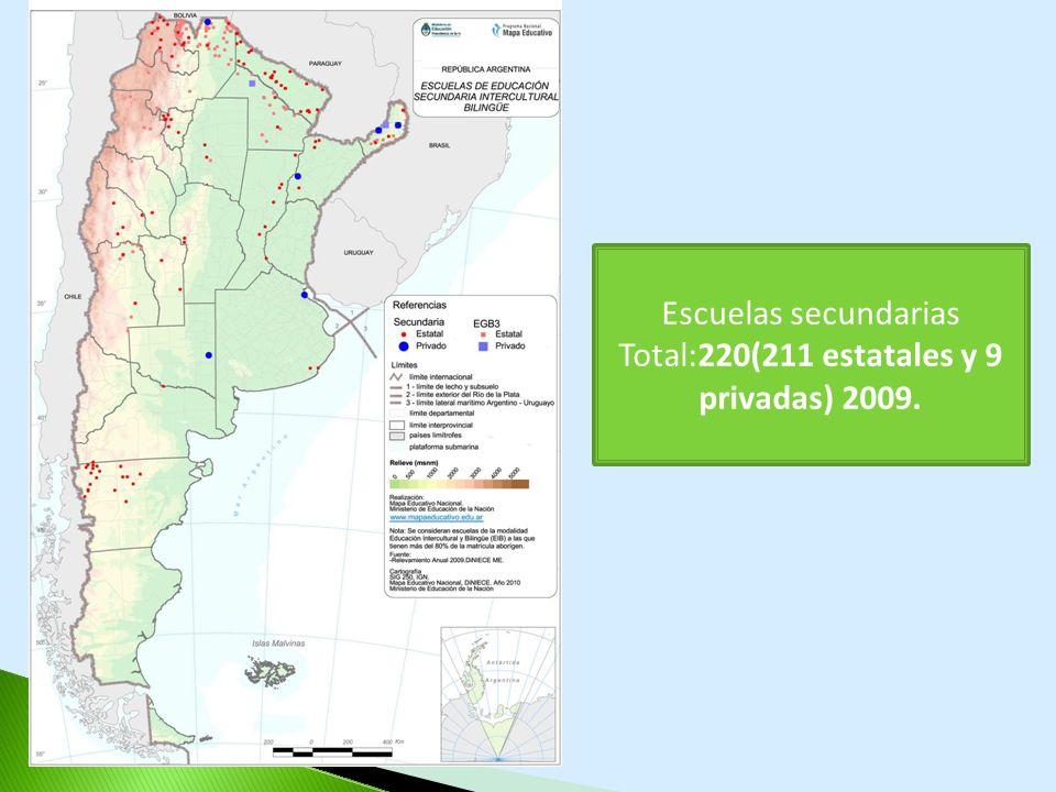 Escuelas secundarias Total:220(211 estatales y 9 privadas) 2009.