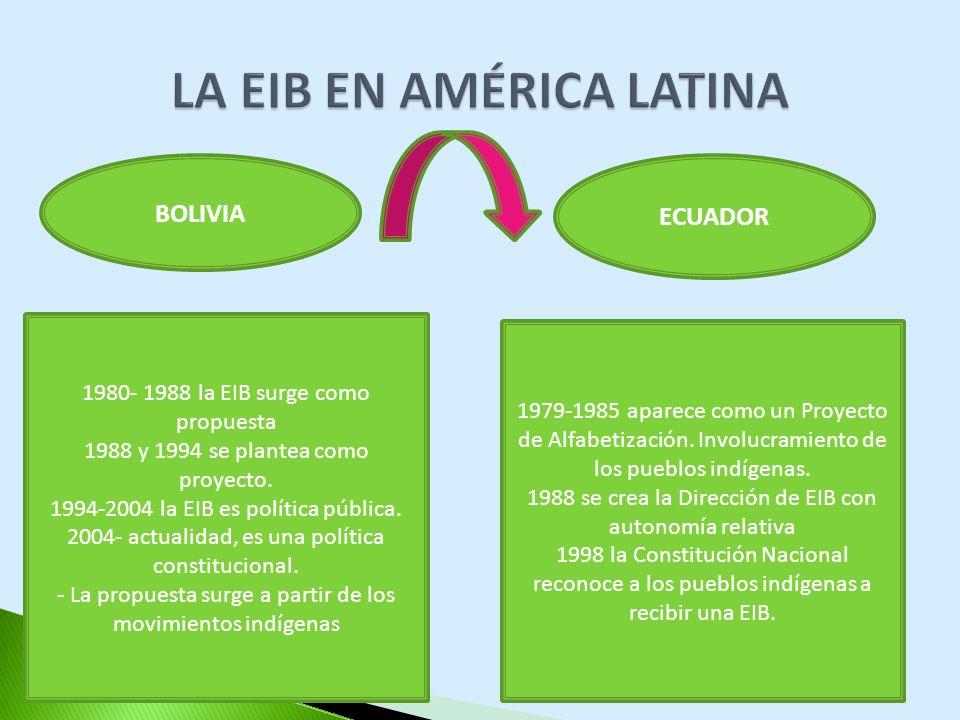 BOLIVIA ECUADOR 1980- 1988 la EIB surge como propuesta 1988 y 1994 se plantea como proyecto. 1994-2004 la EIB es política pública. 2004- actualidad, e
