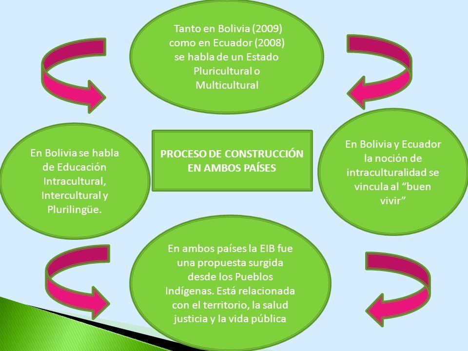 Tanto en Bolivia (2009) como en Ecuador (2008) se habla de un Estado Pluricultural o Multicultural En Bolivia se habla de Educación Intracultural, Int