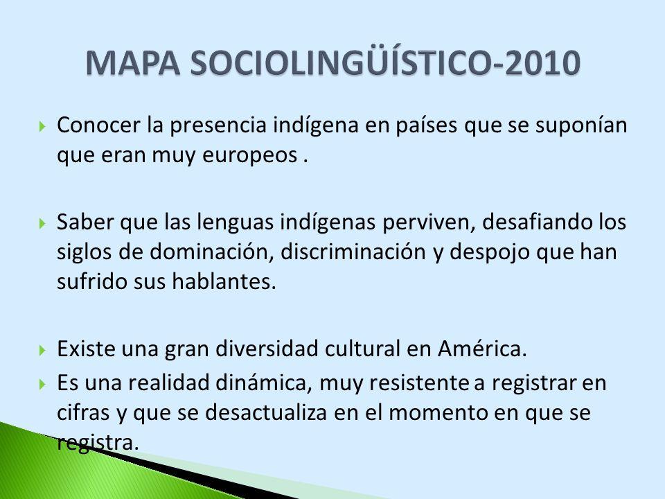 ¿Cuántos pueblos hay en América Latina.