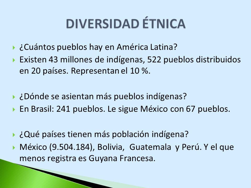 ¿Cuántos pueblos hay en América Latina? Existen 43 millones de indígenas, 522 pueblos distribuidos en 20 países. Representan el 10 %. ¿Dónde se asient