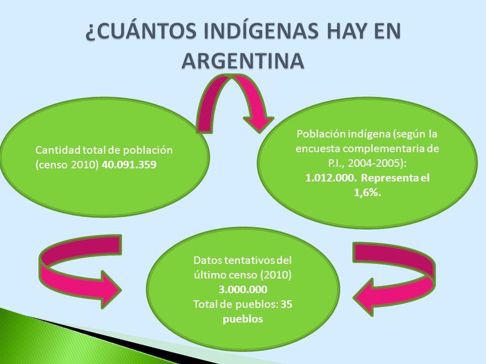 Cantidad total de población (censo 2010) 40.091.359 Datos tentativos del último censo (2010) 3.000.000 Total de pueblos: 35 pueblos Población indígena