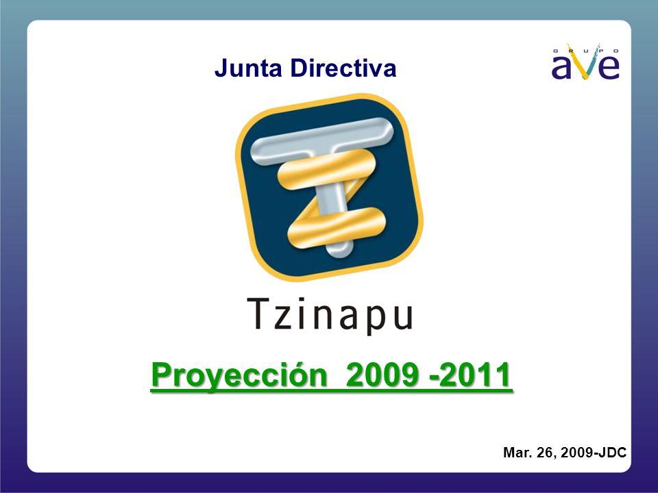 Junta Directiva Mar. 26, 2009-JDC Proyección 2009 -2011