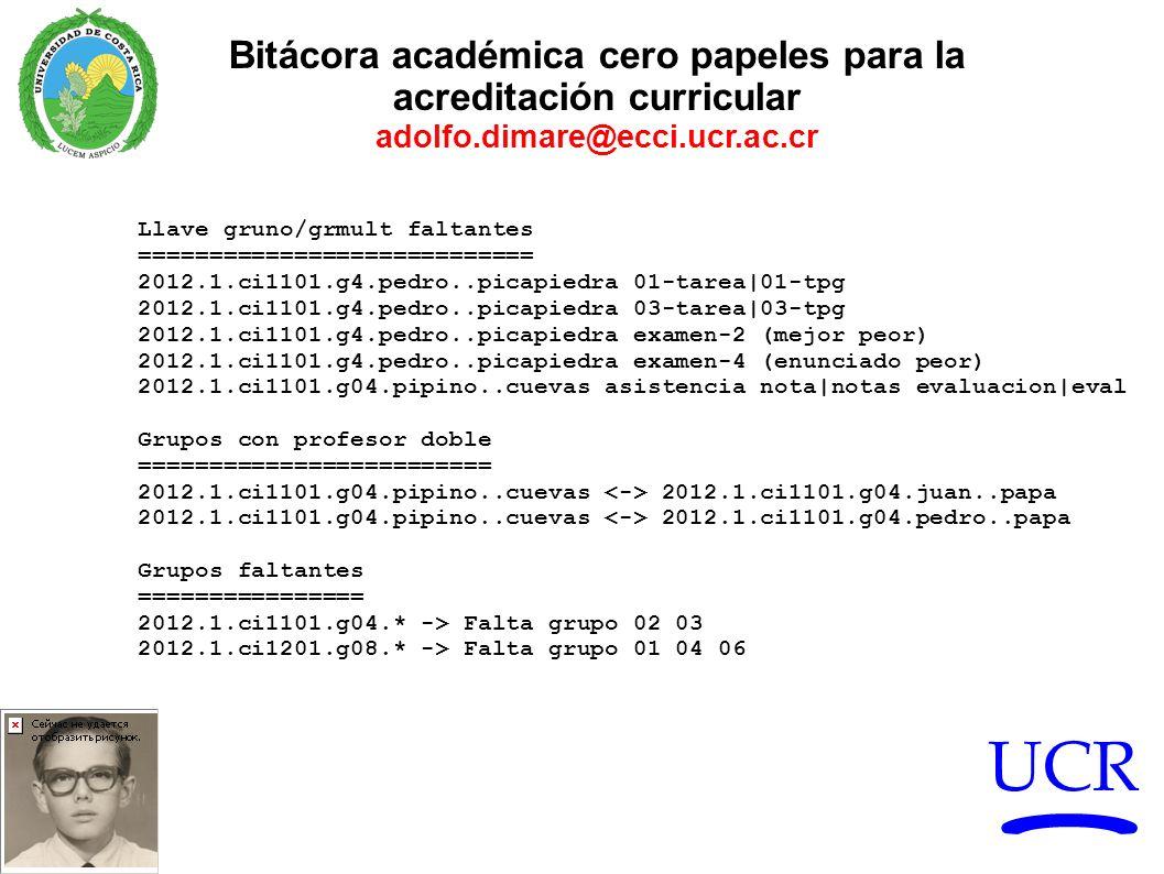 UCR Bitácora académica cero papeles para la acreditación curricular adolfo.dimare@ecci.ucr.ac.cr Llave gruno/grmult faltantes ========================