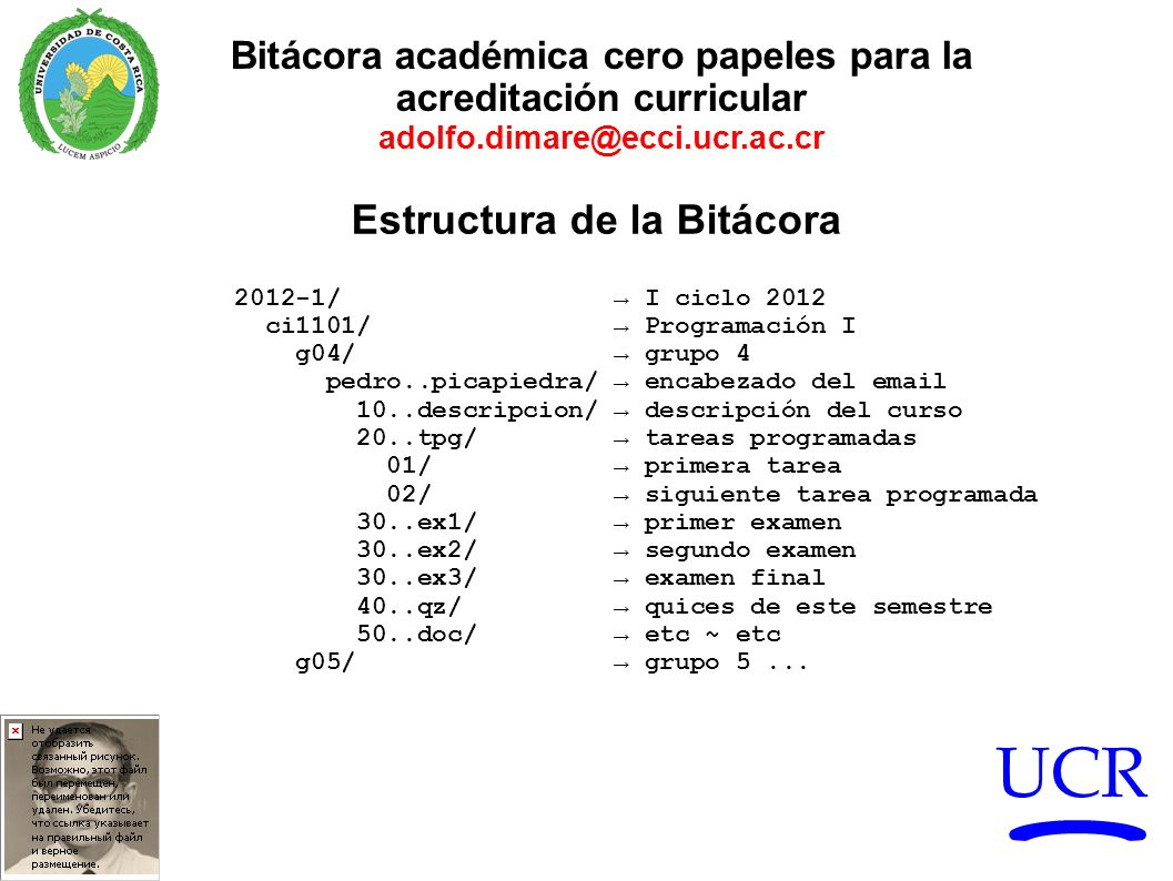 UCR Bitácora académica cero papeles para la acreditación curricular adolfo.dimare@ecci.ucr.ac.cr Estructura de la Bitácora 2012-1/ I ciclo 2012 ci1101