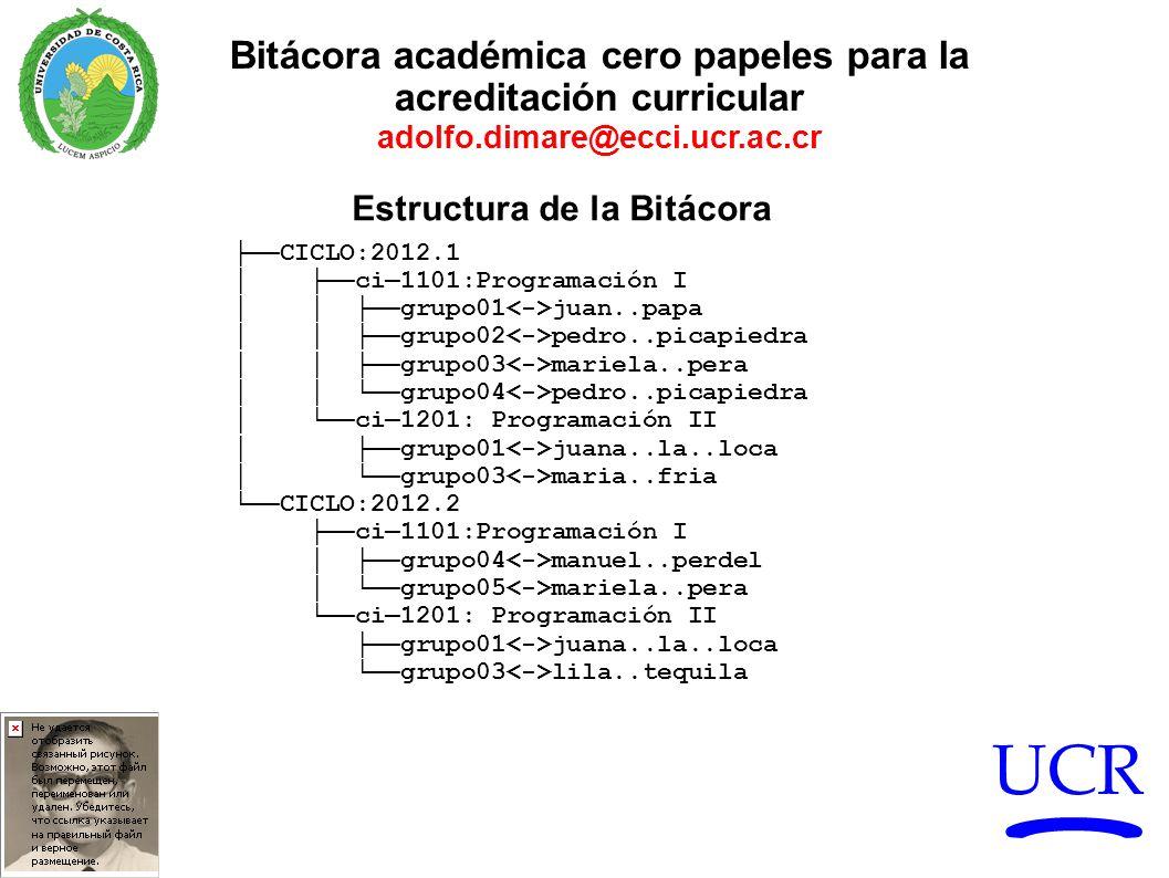 UCR Bitácora académica cero papeles para la acreditación curricular adolfo.dimare@ecci.ucr.ac.cr Estructura de la Bitácora CICLO:2012.1 ci1101:Program