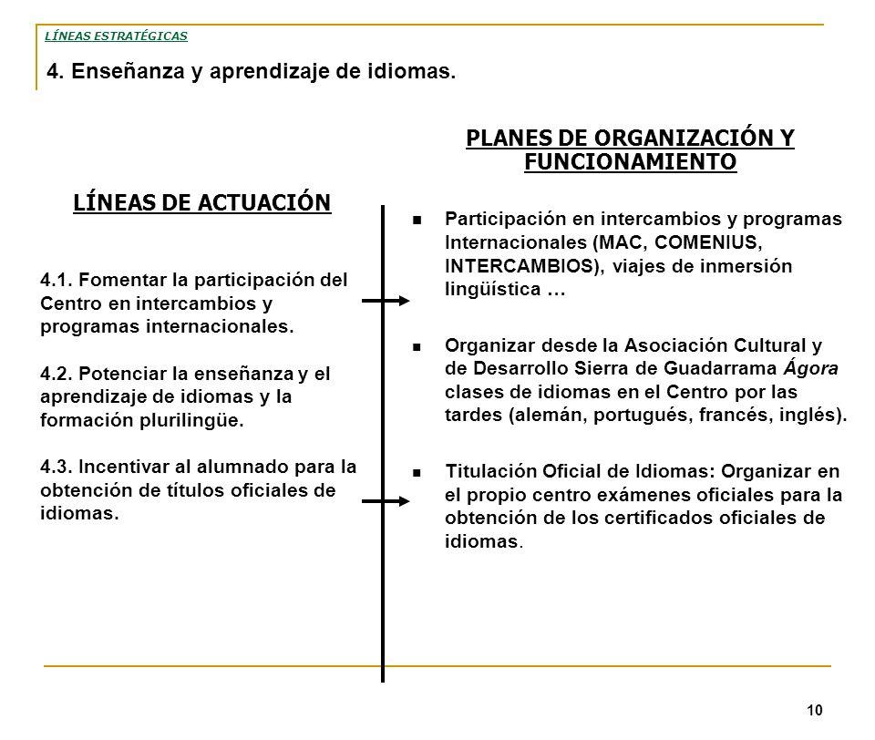 10 PLANES DE ORGANIZACIÓN Y FUNCIONAMIENTO Participación en intercambios y programas Internacionales (MAC, COMENIUS, INTERCAMBIOS), viajes de inmersió