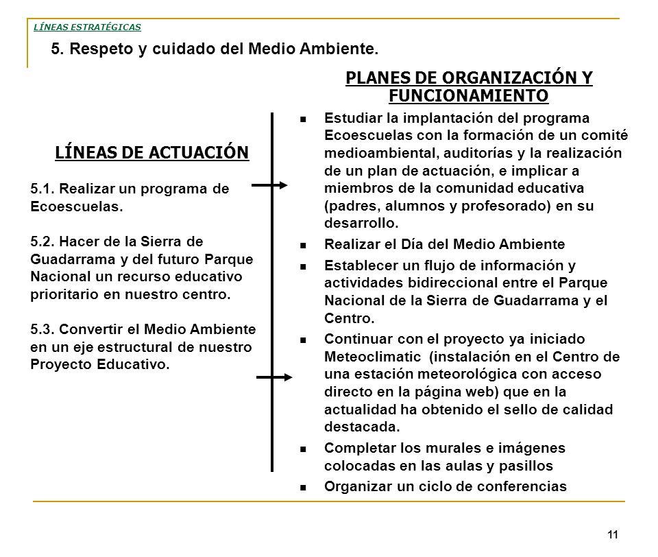 11 PLANES DE ORGANIZACIÓN Y FUNCIONAMIENTO Estudiar la implantación del programa Ecoescuelas con la formación de un comité medioambiental, auditorías