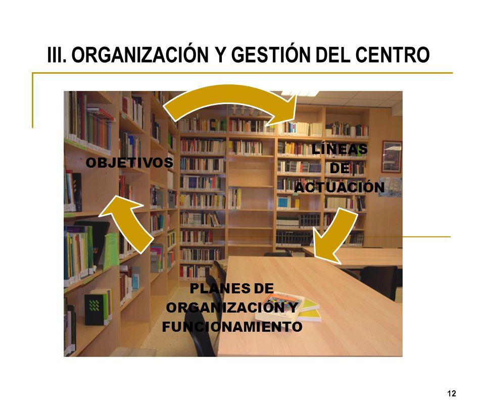 12 III. ORGANIZACIÓN Y GESTIÓN DEL CENTRO LÍNEAS DE ACTUACIÓN PLANES DE ORGANIZACIÓN Y FUNCIONAMIENTO OBJETIVOS
