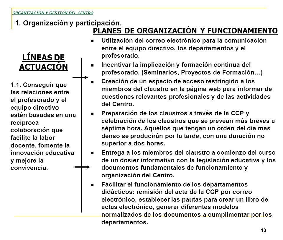 13 PLANES DE ORGANIZACIÓN Y FUNCIONAMIENTO Utilización del correo electrónico para la comunicación entre el equipo directivo, los departamentos y el p
