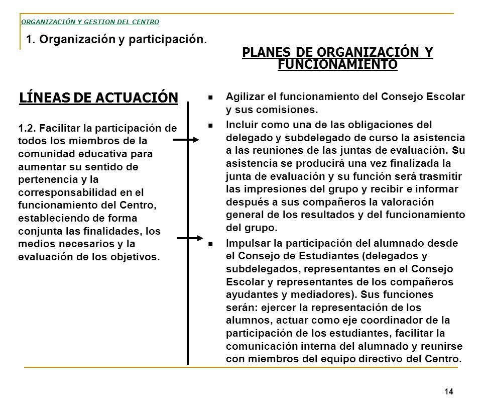 14 PLANES DE ORGANIZACIÓN Y FUNCIONAMIENTO Agilizar el funcionamiento del Consejo Escolar y sus comisiones. Incluir como una de las obligaciones del d