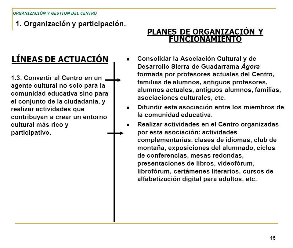 15 PLANES DE ORGANIZACIÓN Y FUNCIONAMIENTO Consolidar la Asociación Cultural y de Desarrollo Sierra de Guadarrama Ágora formada por profesores actuale
