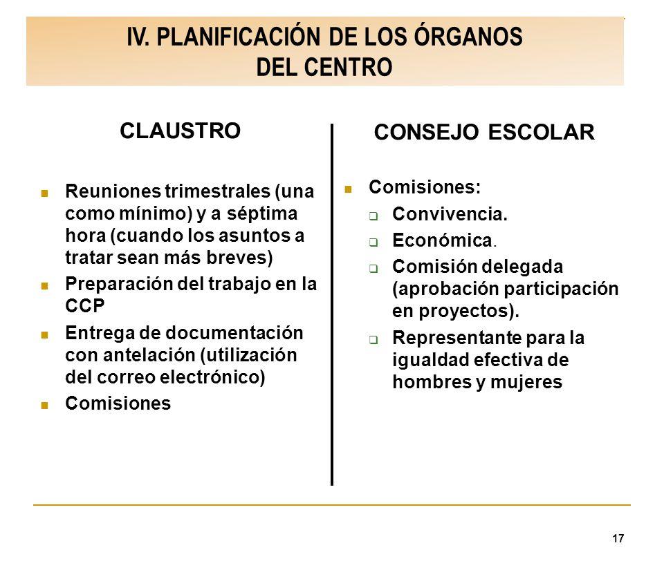 17 IV. PLANIFICACIÓN DE LOS ÓRGANOS DEL CENTRO CLAUSTRO Reuniones trimestrales (una como mínimo) y a séptima hora (cuando los asuntos a tratar sean má