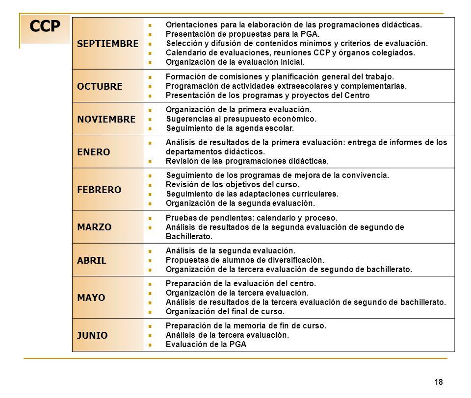18 CCP SEPTIEMBRE Orientaciones para la elaboración de las programaciones didácticas. Presentación de propuestas para la PGA. Selección y difusión de