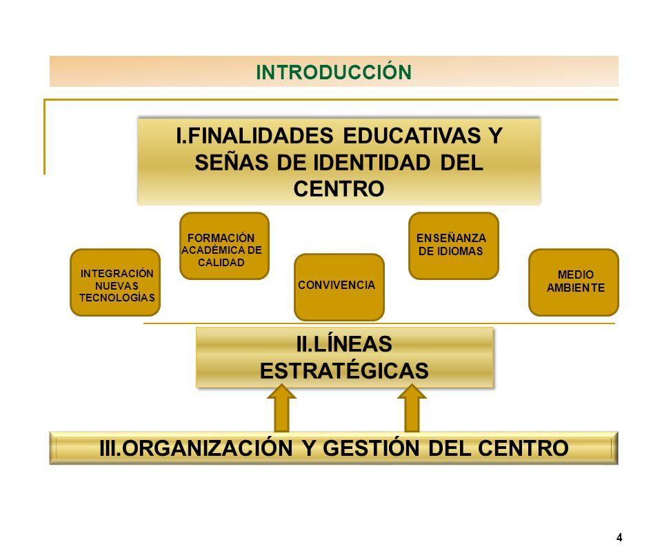 4 I.FINALIDADES EDUCATIVAS Y SEÑAS DE IDENTIDAD DEL CENTRO INTRODUCCIÓN II.LÍNEAS ESTRATÉGICAS II.LÍNEAS ESTRATÉGICAS III.ORGANIZACIÓN Y GESTIÓN DEL C