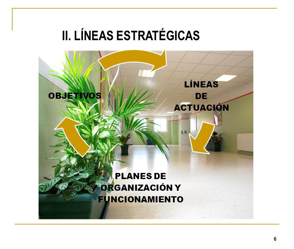 6 II. LÍNEAS ESTRATÉGICAS LÍNEAS DE ACTUACIÓN PLANES DE ORGANIZACIÓN Y FUNCIONAMIENTO OBJETIVOS