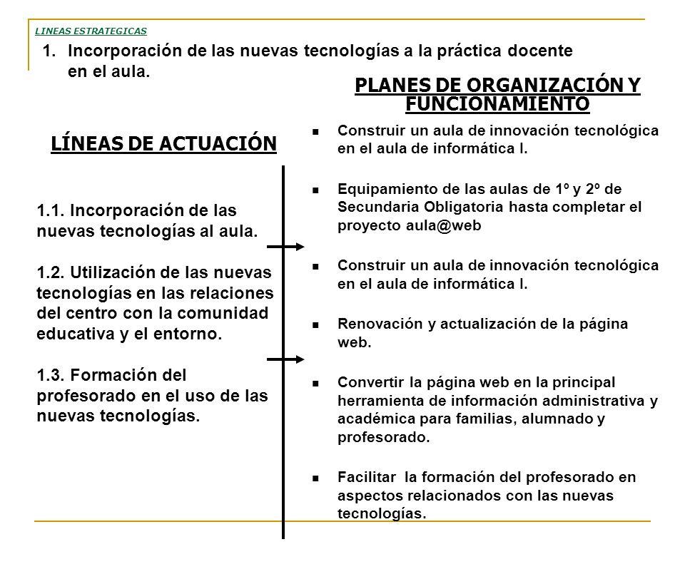 PLANES DE ORGANIZACIÓN Y FUNCIONAMIENTO 1.Incorporación de las nuevas tecnologías a la práctica docente en el aula. LÍNEAS DE ACTUACIÓN 1.1. Incorpora