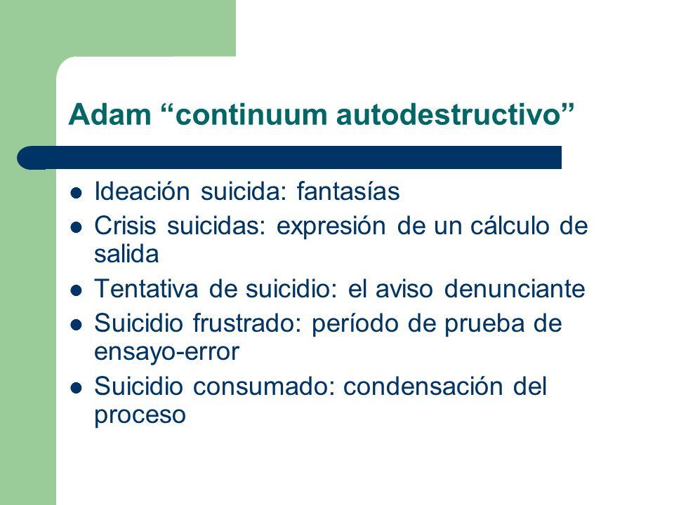Adam continuum autodestructivo Ideación suicida: fantasías Crisis suicidas: expresión de un cálculo de salida Tentativa de suicidio: el aviso denuncia