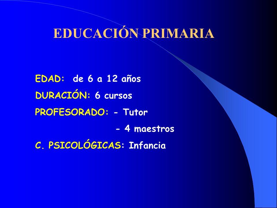 EDUCACIÓN PRIMARIA EDAD: de 6 a 12 años DURACIÓN: 6 cursos PROFESORADO: - Tutor - 4 maestros C. PSICOLÓGICAS: Infancia