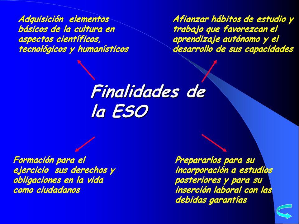 Finalidades de la ESO Formación para el ejercicio sus derechos y obligaciones en la vida como ciudadanos Prepararlos para su incorporación a estudios