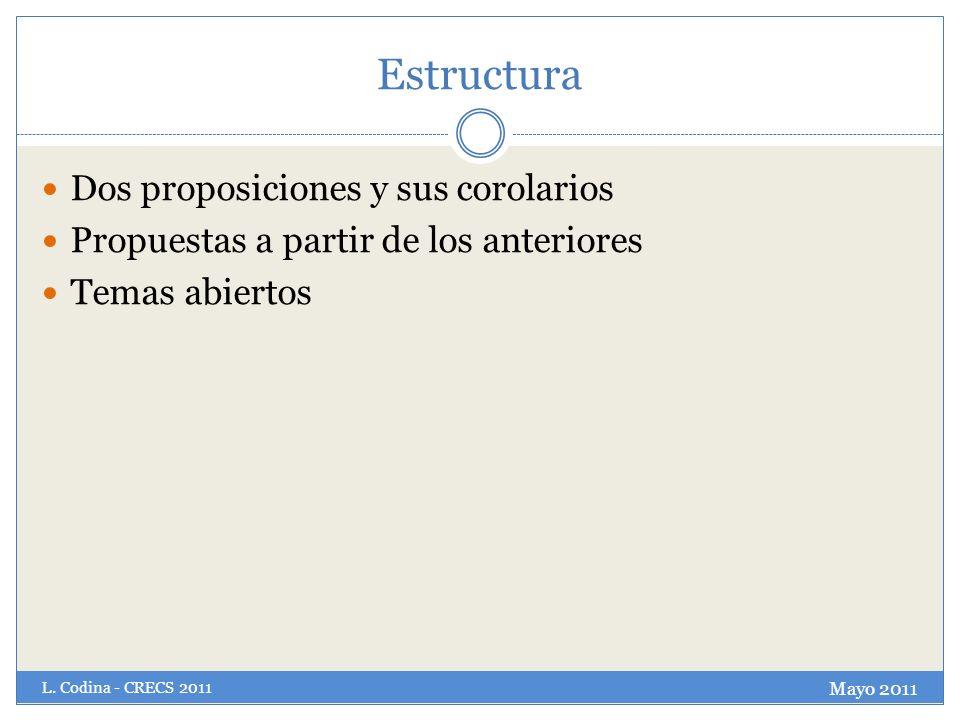 Estructura Dos proposiciones y sus corolarios Propuestas a partir de los anteriores Temas abiertos Mayo 2011 L. Codina - CRECS 2011