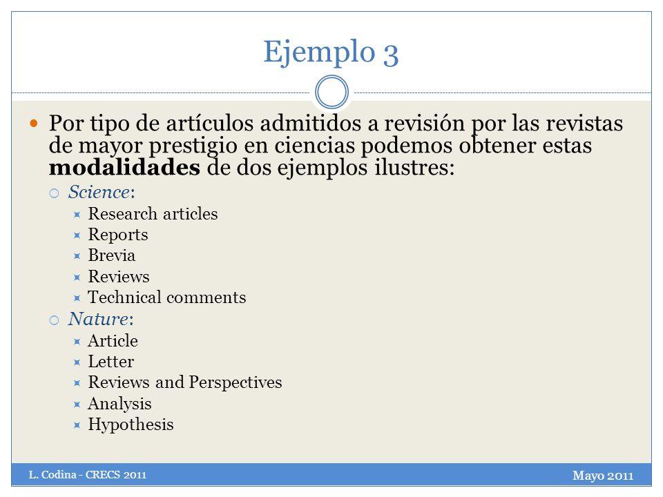 Ejemplo 3 Por tipo de artículos admitidos a revisión por las revistas de mayor prestigio en ciencias podemos obtener estas modalidades de dos ejemplos