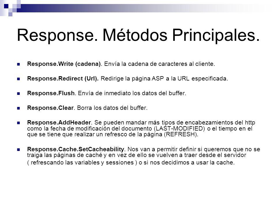 Response. Métodos Principales. Response.Write (cadena). Envía la cadena de caracteres al cliente. Response.Redirect (Url). Redirige la página ASP a la