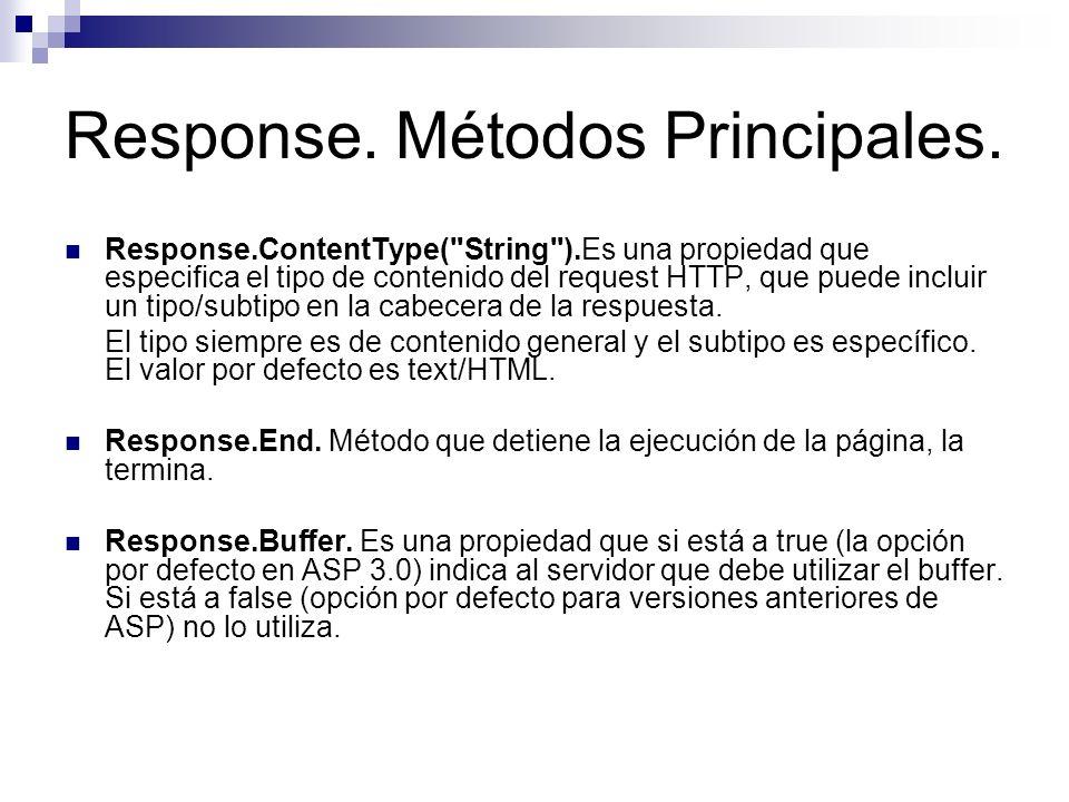 Response. Métodos Principales. Response.ContentType(