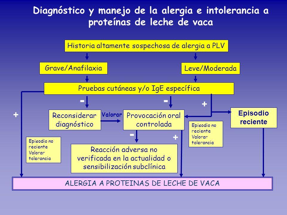 Diagnóstico y manejo de la alergia e intolerancia a proteínas de leche de vaca Historia altamente sospechosa de alergia a PLV Grave/Anafilaxia Leve/Mo