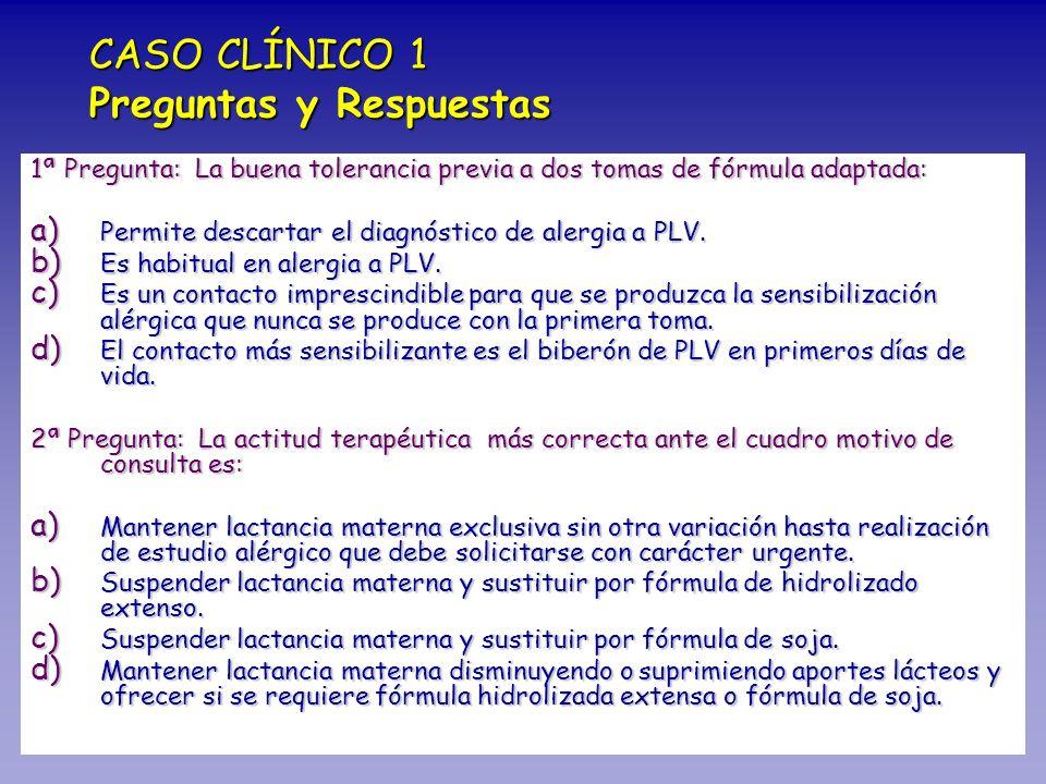 CASO CLÍNICO 1 Preguntas y Respuestas 1ª Pregunta: La buena tolerancia previa a dos tomas de fórmula adaptada: a) Permite descartar el diagnóstico de